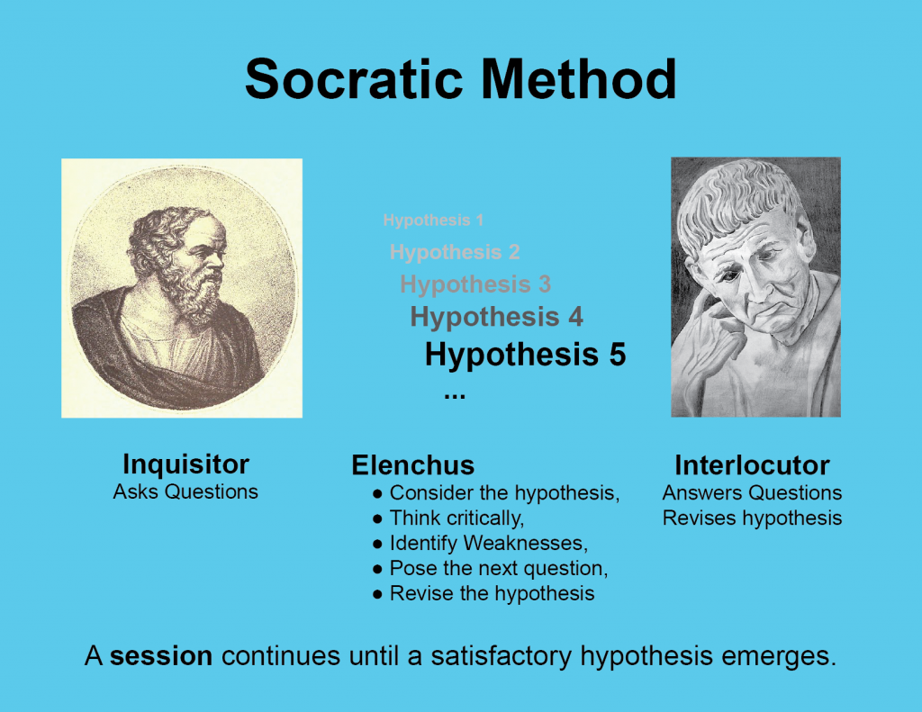 socratic-method-explained