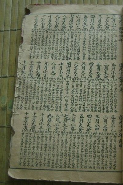 Ancient Chinese Calendar