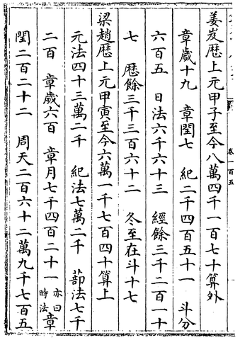 Treatise on Astrology of the Kaiyuan Era